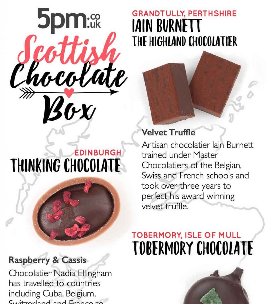 Scottish Chocolate Box infographic